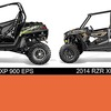 BRP Recalls Side-by-Side Off-Road Vehicles Due to Loss of Steering Control and Crash Hazard (Recall Alert)